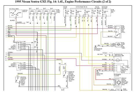 2010 nissan sentra wiring diagrams wiring