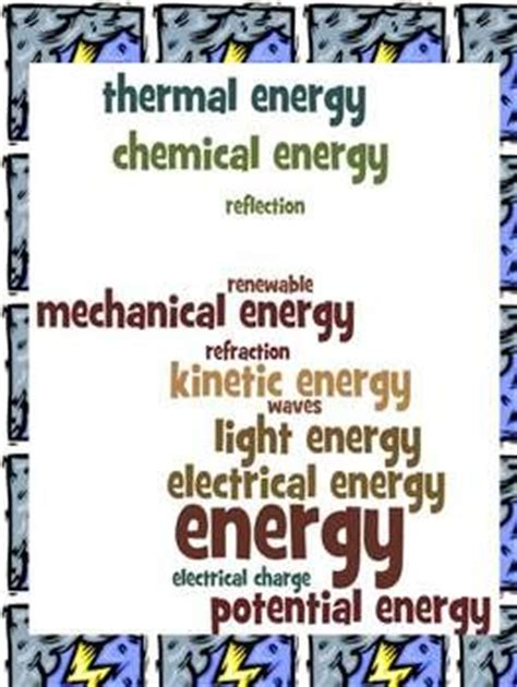is light energy potential or kinetic image gallery kinetic energy word