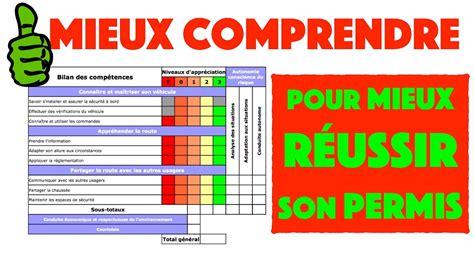 Grille Examen Permis by Fautes Eliminatoires La Grille Du Permis De Conduire