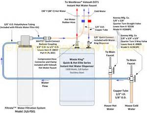 how to install a kitchen instant hot water dispenser