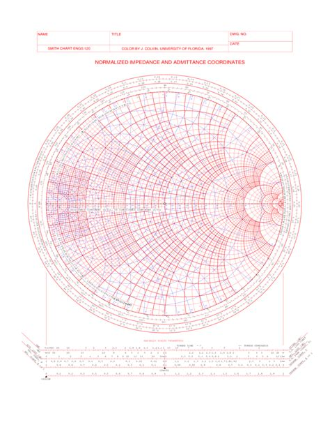 smith chart   templates   word excel