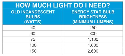 top 28 how much watts in a watts volts and s compared