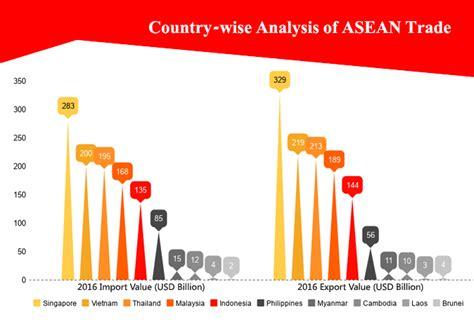 tattoo statistics singapore outlook india blog tattoo design bild