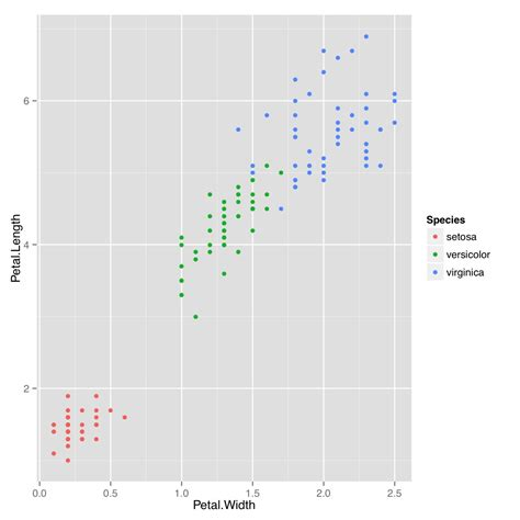 ggplot2 theme base size r scale plot elements within pdf of set width and height