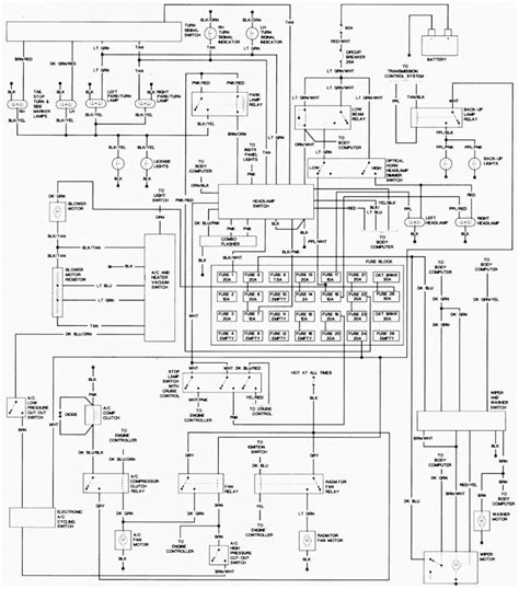 car wiring diagram pdf free car wiring diagrams pdf