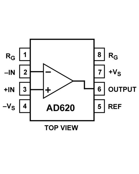 data sheet of 3 pin variable resistor instrumentation lifier with lm324
