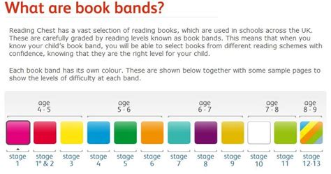 picture book band missing sleep my favourite learning tools resources