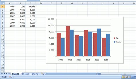 How To Make Graph Paper In Excel 2010 - how do i make a bar graph on microsoft office excel