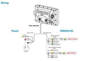 interfacing to lowrance elite 5 sonar server american