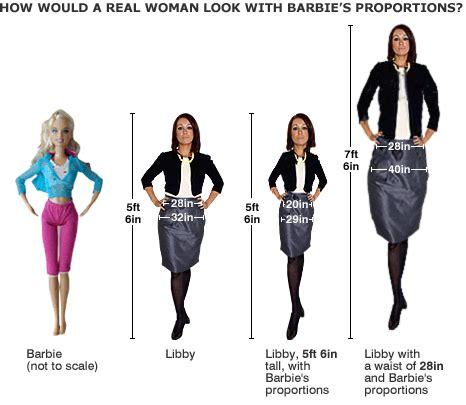 bbc news | uk | magazine | what would a real life barbie