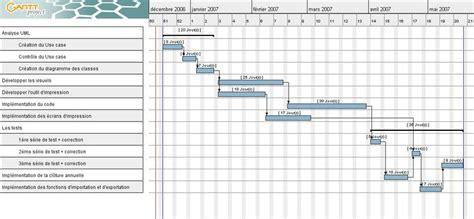 diagramme de gantt projet communication envie d entreprendre entrepreneurs vs du chrono