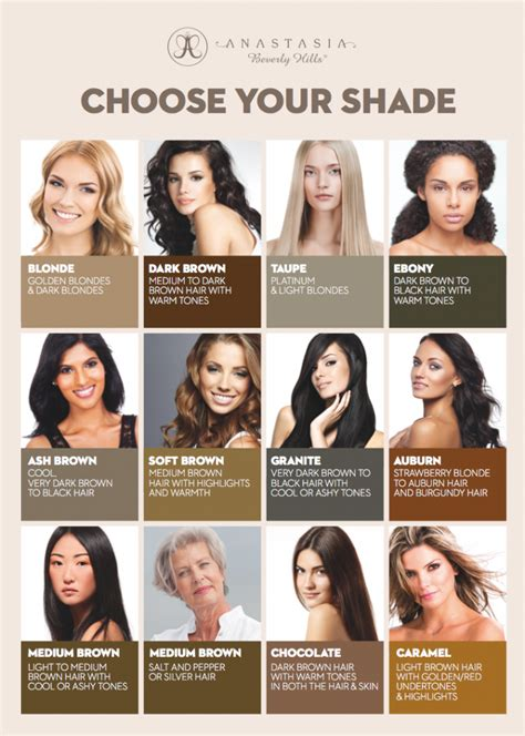 choosing a lshade anastasia beverly hills brow chart choose your shade