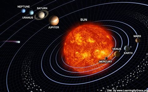 the heliocentric theory challenged the scientificrev on emaze