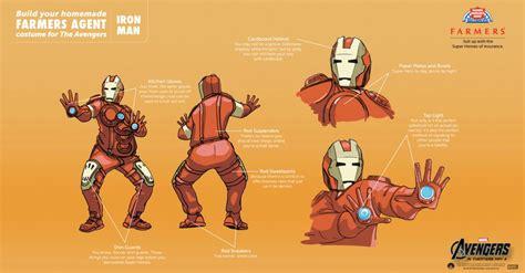 iron suit diagram iron suit diagram farmers insurance iron how to