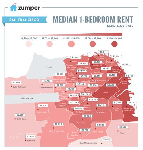 san francisco rental map san francisco rent prices continue rapid rise through february