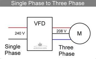 diy knifemaker s info center vfds part 4 single phase input vfd