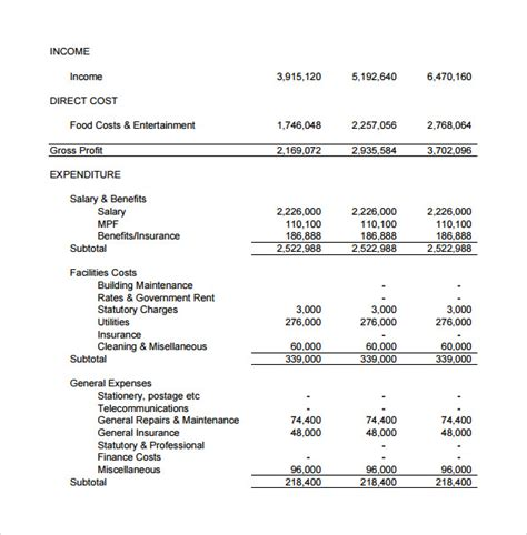 projected revenue template sle projected income statement template 11 free