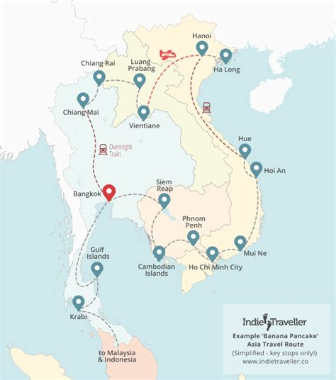 southeast asia itineraries backpacking routes ultimate