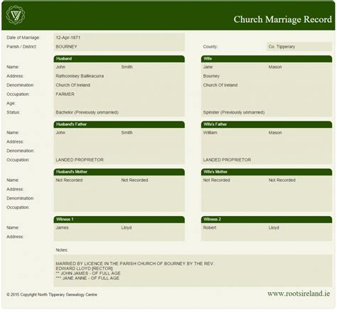 Marriage Records Cork Ireland Sle Records Roots Ireland