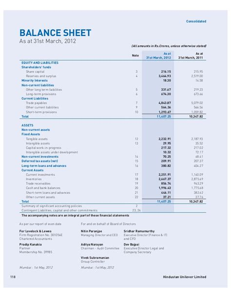 consolidated income statement template pin excel balance sheet template on