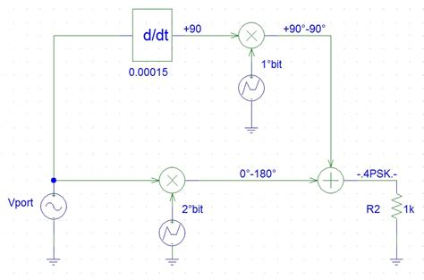 germanium diode orcad diode bridge orcad 28 images 다이오드와 정류작용 네이버 블로그 2sk4017 mosfet switching simulation using