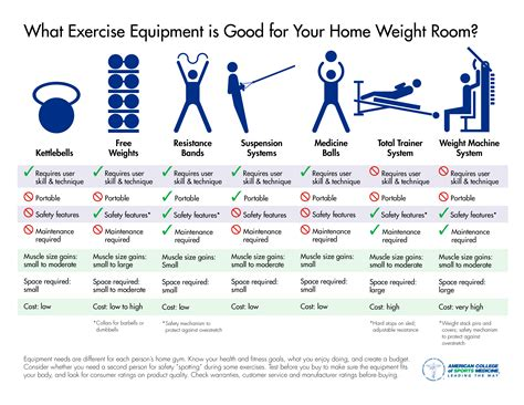 weight room workouts bodyfitme fitness and nutrition health and fitness