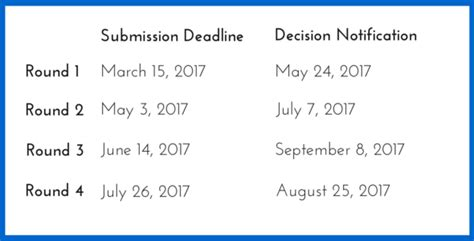 Upm Mba Intake 2016 by Insead September 2017 Intake Mba Essay Tips Deadlines