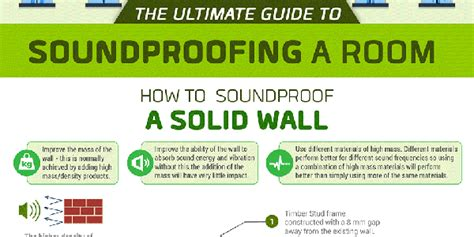 how to sound proof a bedroom how to soundproof a room infographix directory