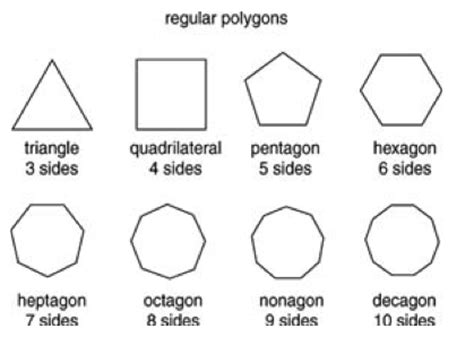 How Many Interior Angles Does A Pentagon by How Do You Find The Measure Of Each Interior Angle Of A