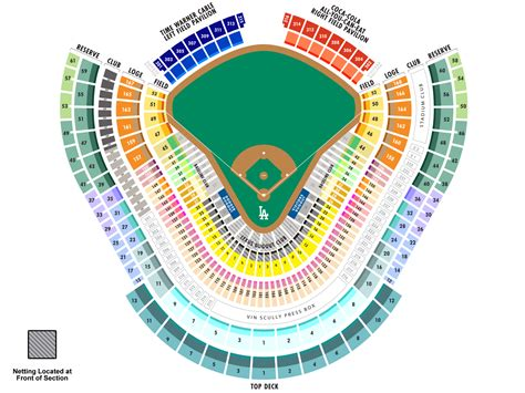 related keywords suggestions for los angeles dodgers seating