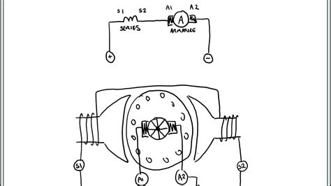 series wound dc motor symbol impremedia net
