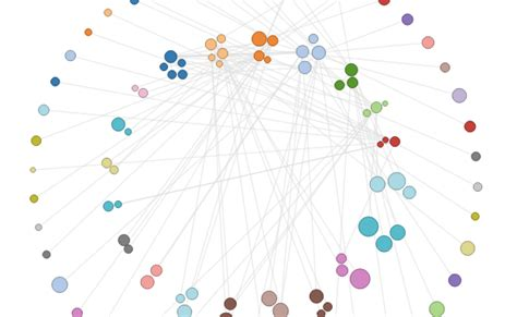 d3 force layout no animation how to make an interactive network visualization