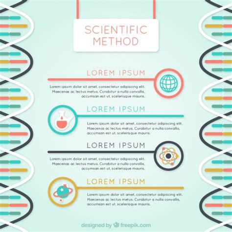 scientific method template scientific method infographic template vector free