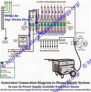single solar panel wiring diagram get free image about wiring diagram