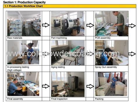 spray booth supplies powder coating equipment industrial html autos weblog