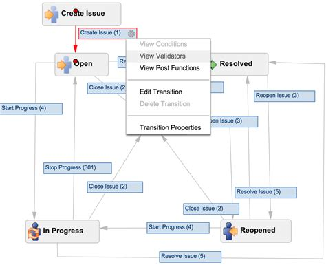 jira test workflow solved creating issue link