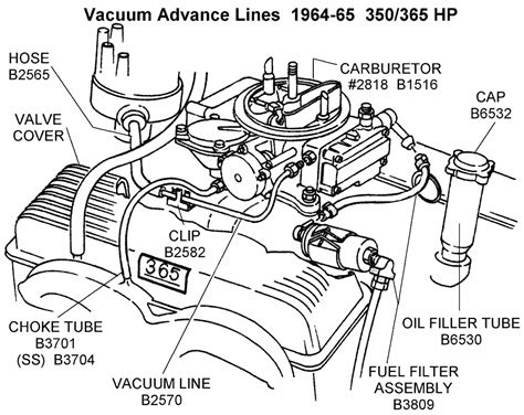 vacuum diagram vacuum line diagram for 300 engine vacuum free engine