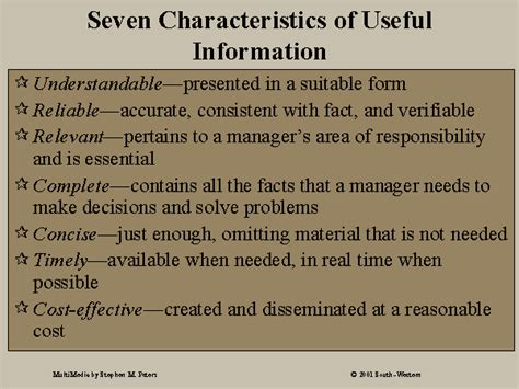 seven characteristics of useful information