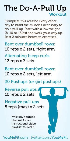 twenty pullup challenge workouts to improve pull ups eoua