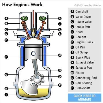 Tutup Radiator Kia Picanto combustion