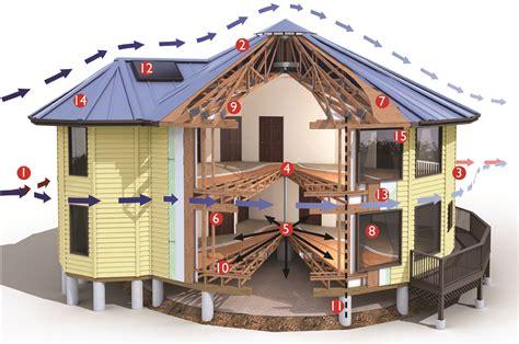 hurricane proof house plans hurricane resistant homes wind resistant deltec homes