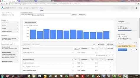 adsense niche sites how to find secondary and longtail keywords for your