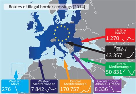 Political Think Tank Mba Route by Ep Research Service On Quot Most Migrants Take