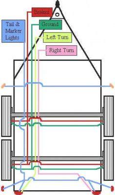 standard  pole trailer light wiring diagram automotive electronics trailer wiring diagram