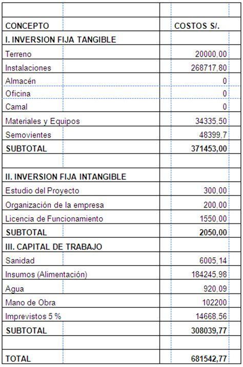tabla arrendamiento 2015 tabla anual de subsidio ejercicio 2015