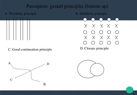 gestalt theory pattern recognition factores humanos de ihc