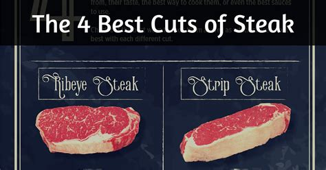 Best Kitchen Knives Set Review by 4 Best Cuts Of Steak Amp How To Use Them