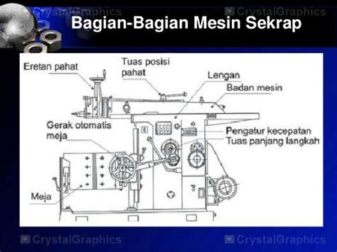 Bor Engkol tipe tipe mesin konvensional