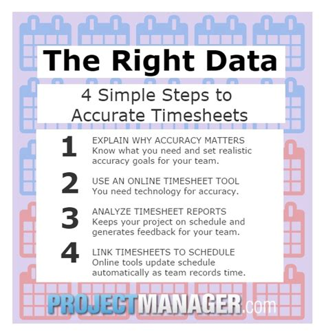 Ubc Part Time Mba Schedule by How To Get Accurate Timesheets Projectmanager