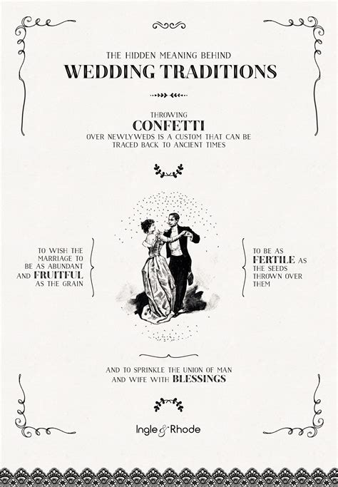 Wedding Meaning by The Meaning Wedding Traditions I R